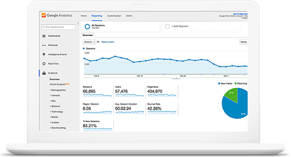 SEO & Site Maintenance Google Analytics Image Respawn