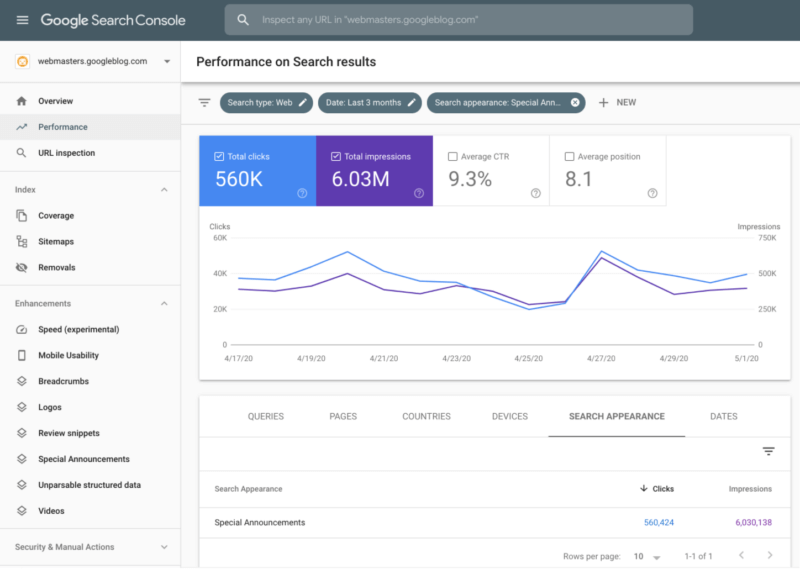Special Announcement Schema Search Console Reporting